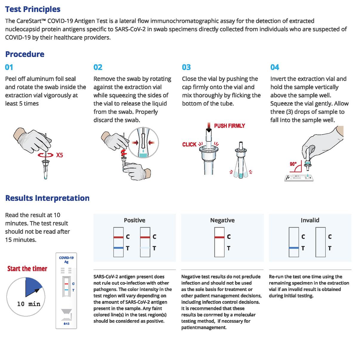 CareStart Antigen Procedure